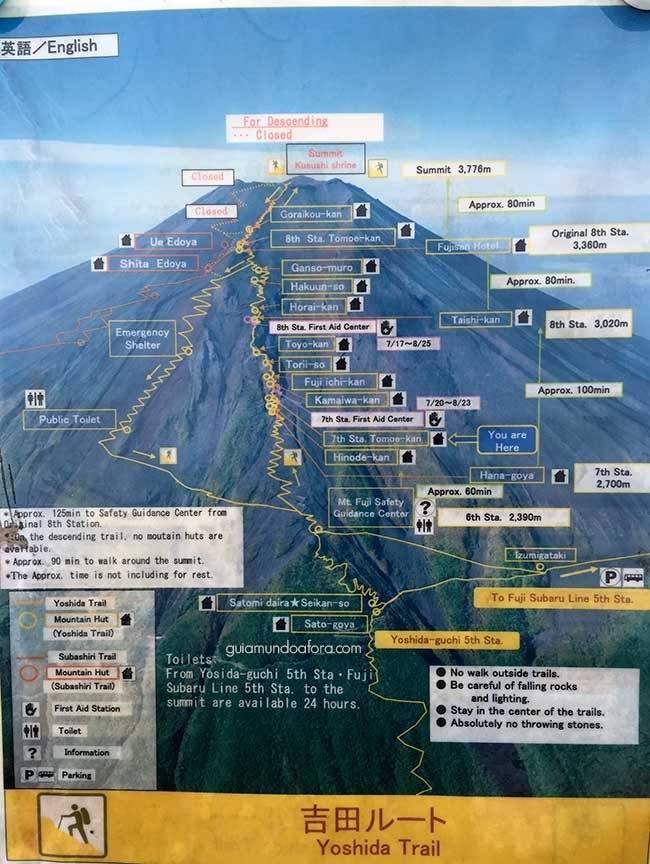 Mapa Yoshida Trail Fuji