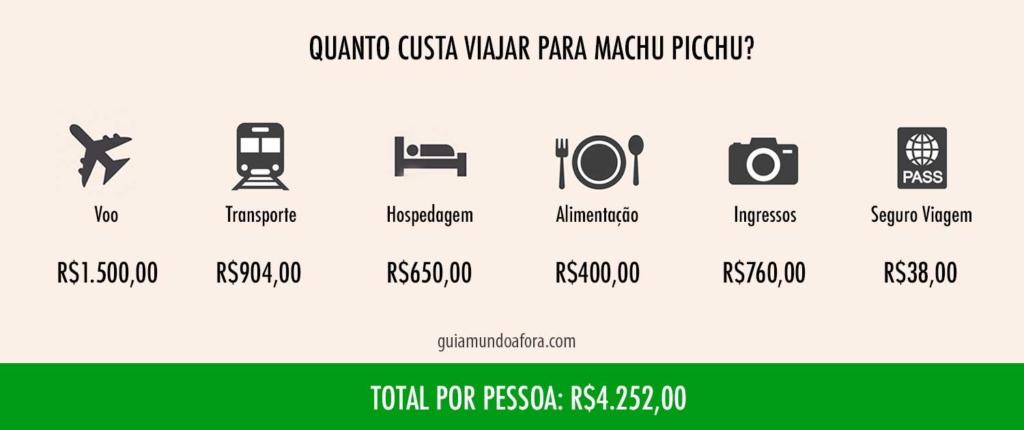 quanto custa uma viagem para Machu Picchu