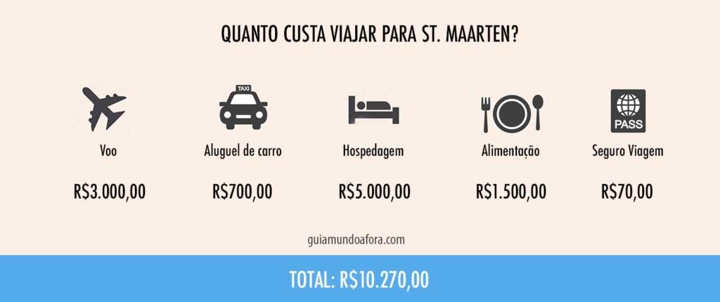 quanto custa viajar para st maarten